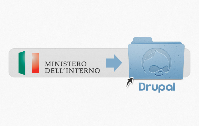 Ministry of Interior - Drupal Training
