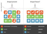 Applicazioni web: come effettuare il delivery con il modulo Features