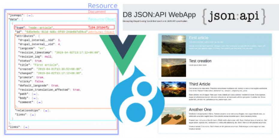 Drupal 8 Decoupled con JSON:API e Vue JS - parte 1   Wellnet